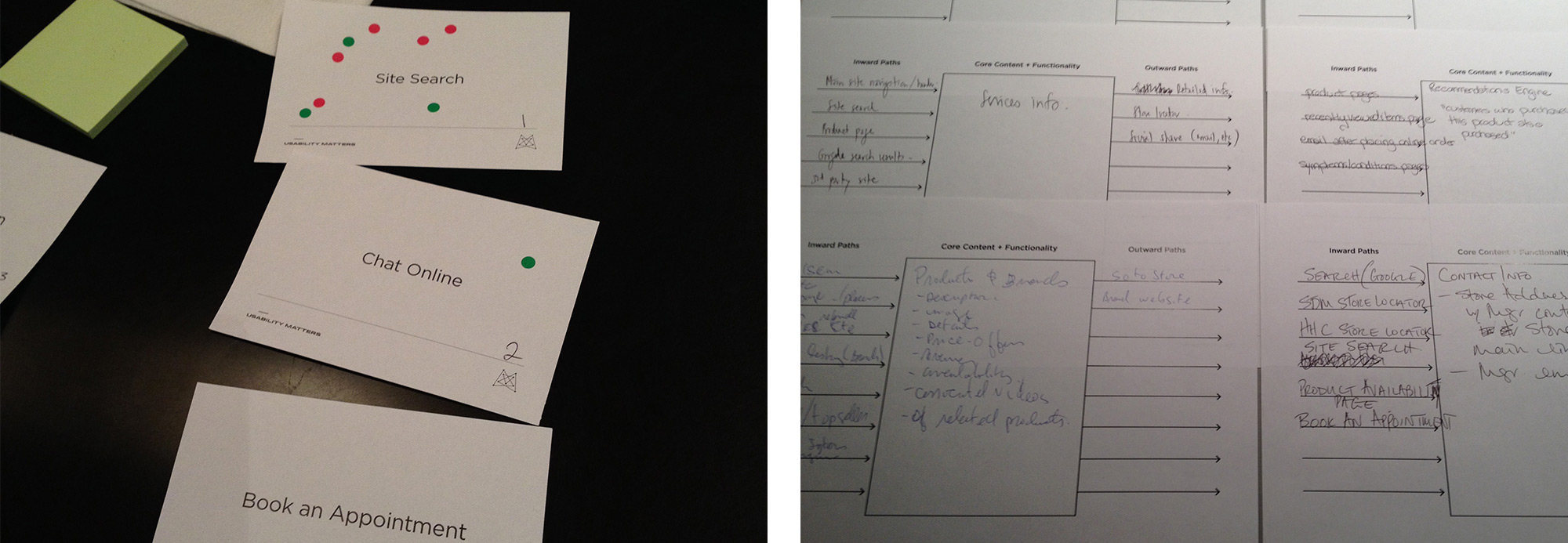 Dot voting exercise sheets, showing how many different client stakeholders support having a specific feature (e.g. search) on the new website. Cores and paths exercise sheets completed by our client stakeholders.